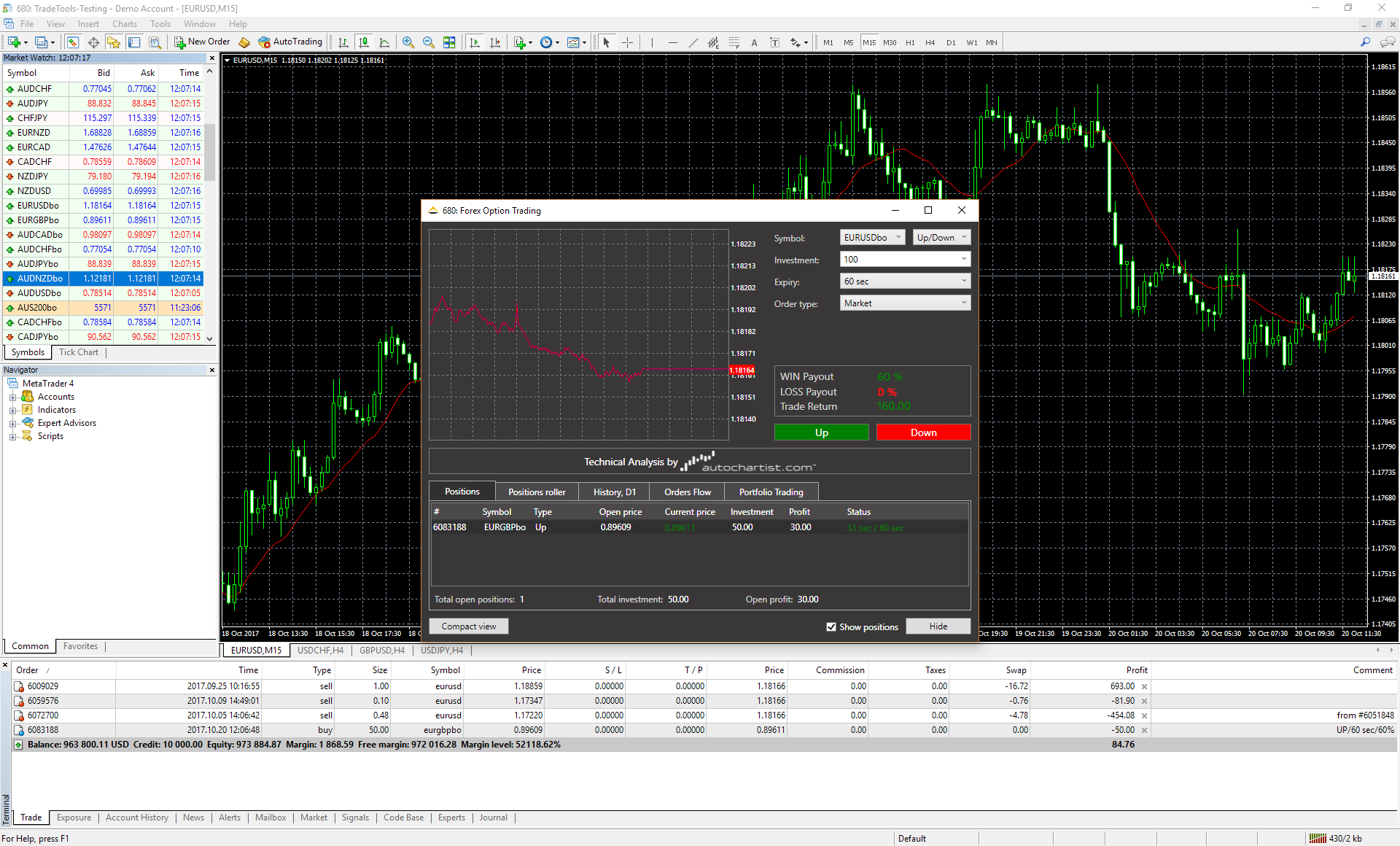 Binary options metatrader 4 brokers