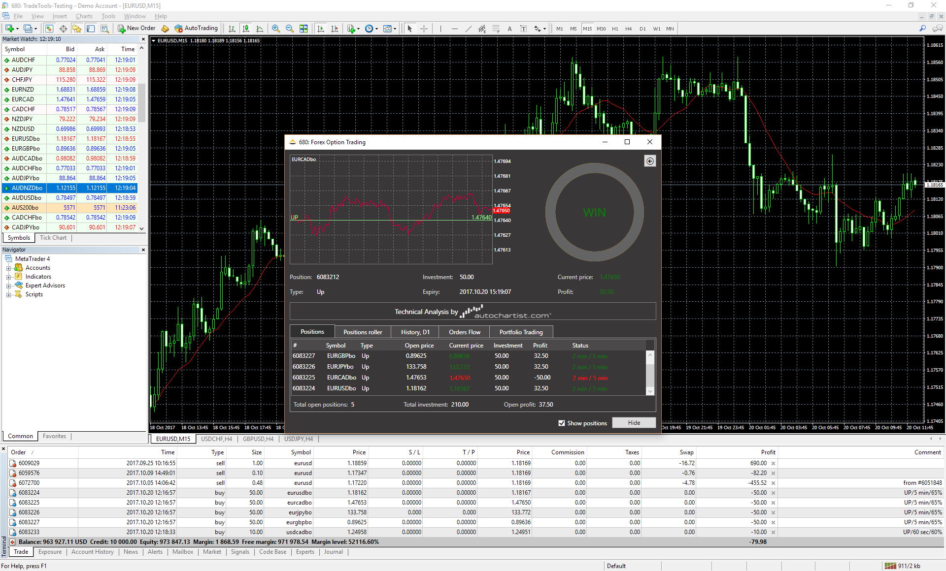 Metatrader binary option