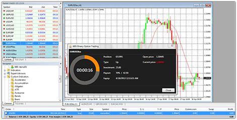 Custom options trading software
