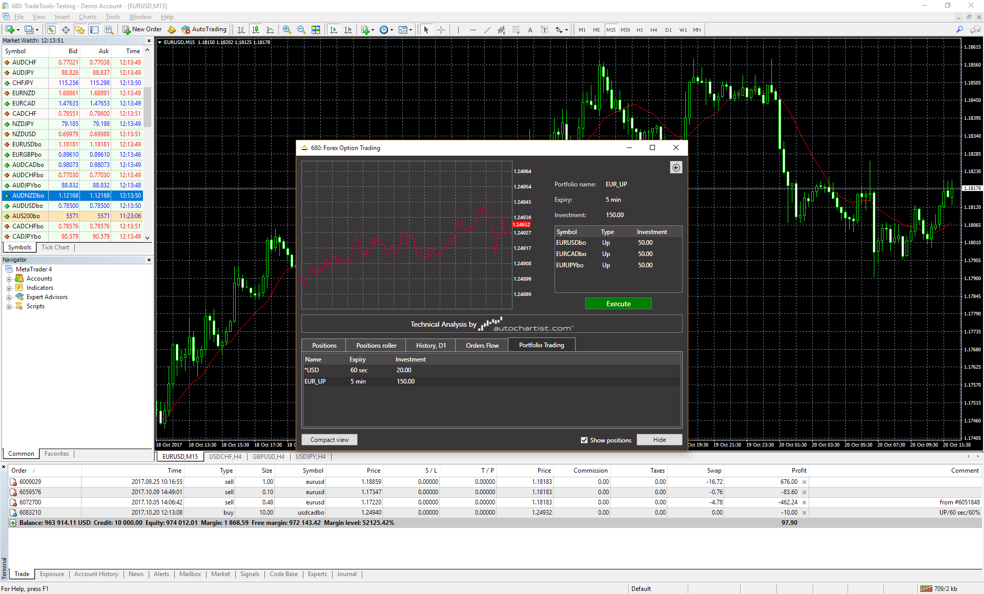 Binary options trading simulator for mt4