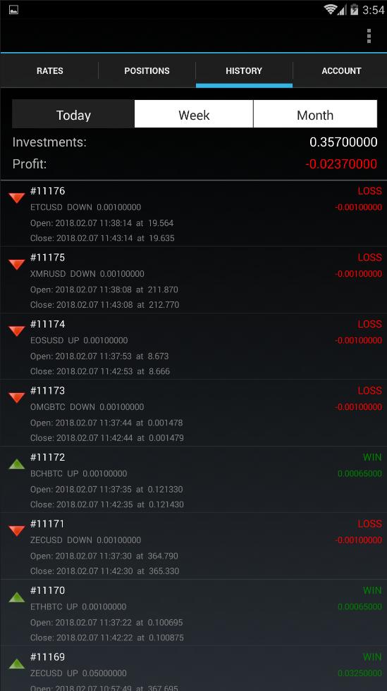 Ttfx binary options