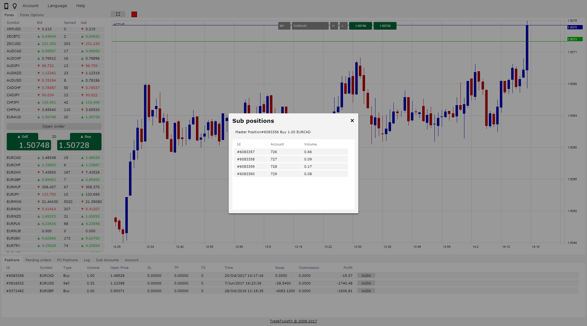Multi Account Trader for Metatrader 4 (MT4) and Metatrader 5 (MT5)