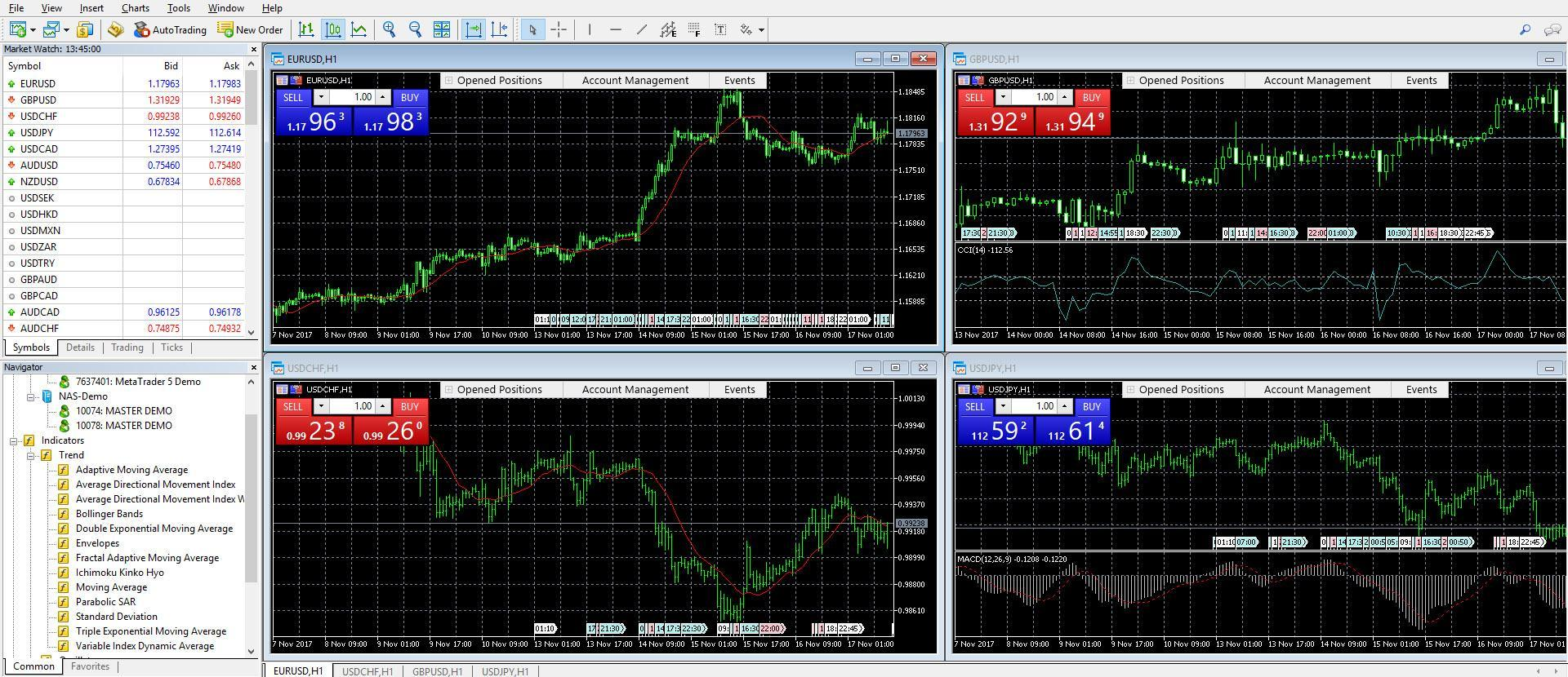 Multi Account Terminal Manager for Metatrader 4 (MT4) and Metatrader 5 (MT5)