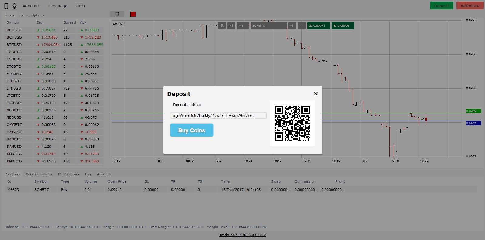 bitcoin bull and bear markets coinbazė bitcoin insider trading