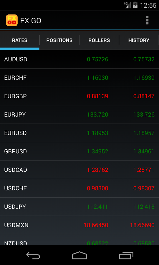 Ttfx binary options