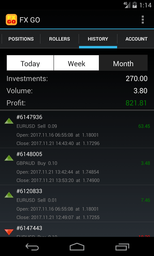 Binary options mobile app