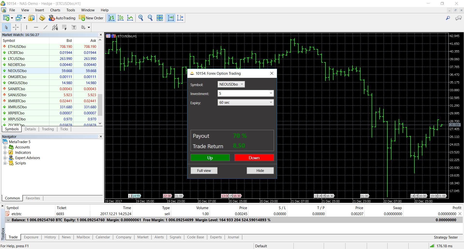 mt4 bitcoin demo)