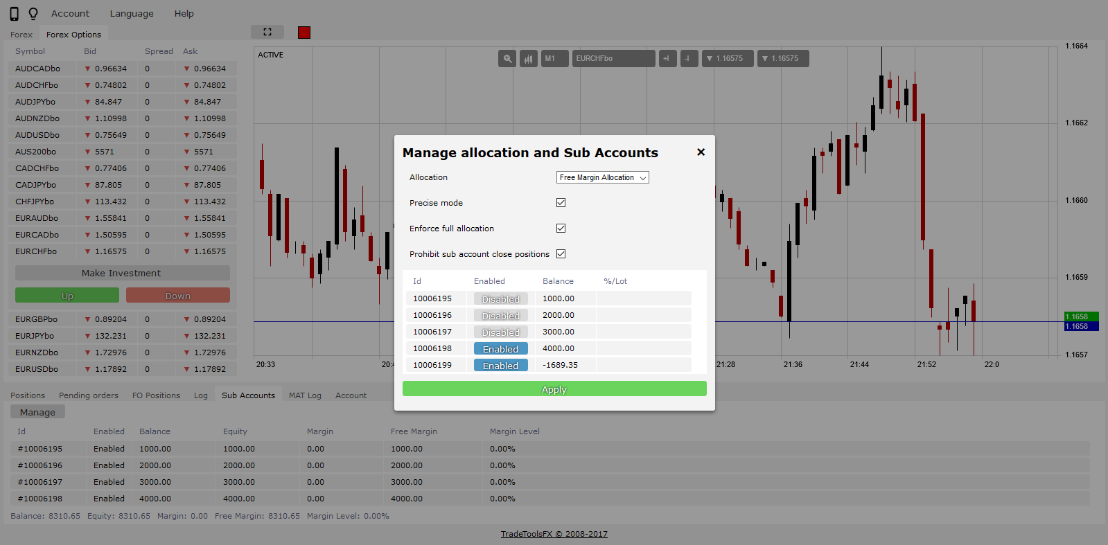 Webtrader for Metatrader 4 (MT4) Metarader 5 (MT5)