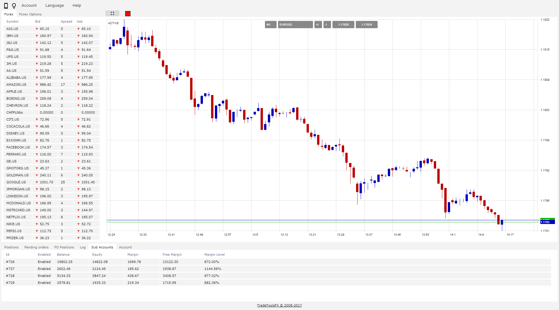 Fx lite binary options client